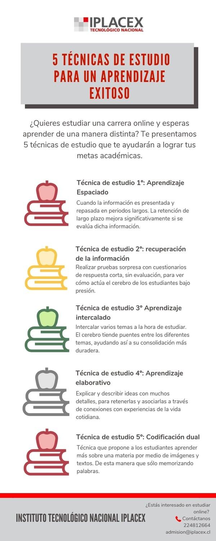 Infografia - técnicas de estudio para un aprendizaje éxitoso