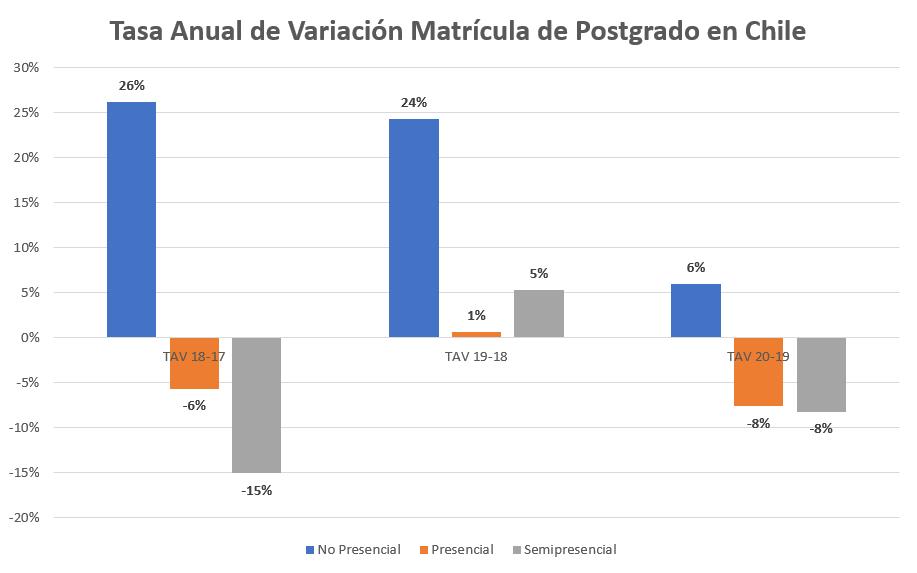 Postgrado02