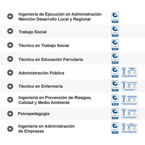 carreras_certificadas