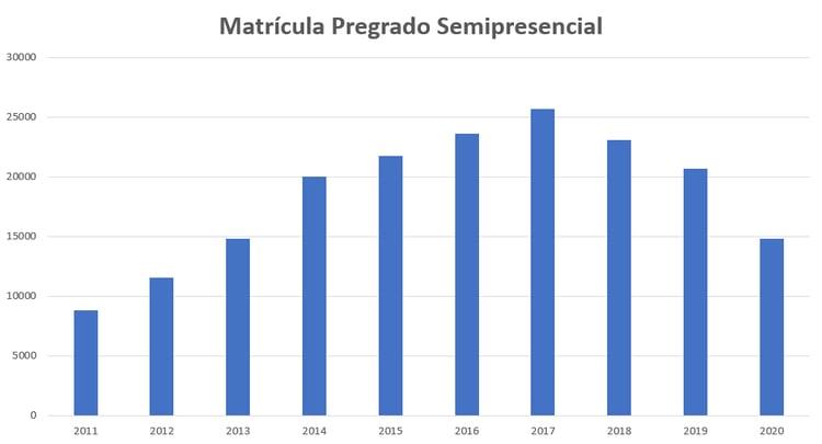 semipresencial2020-1