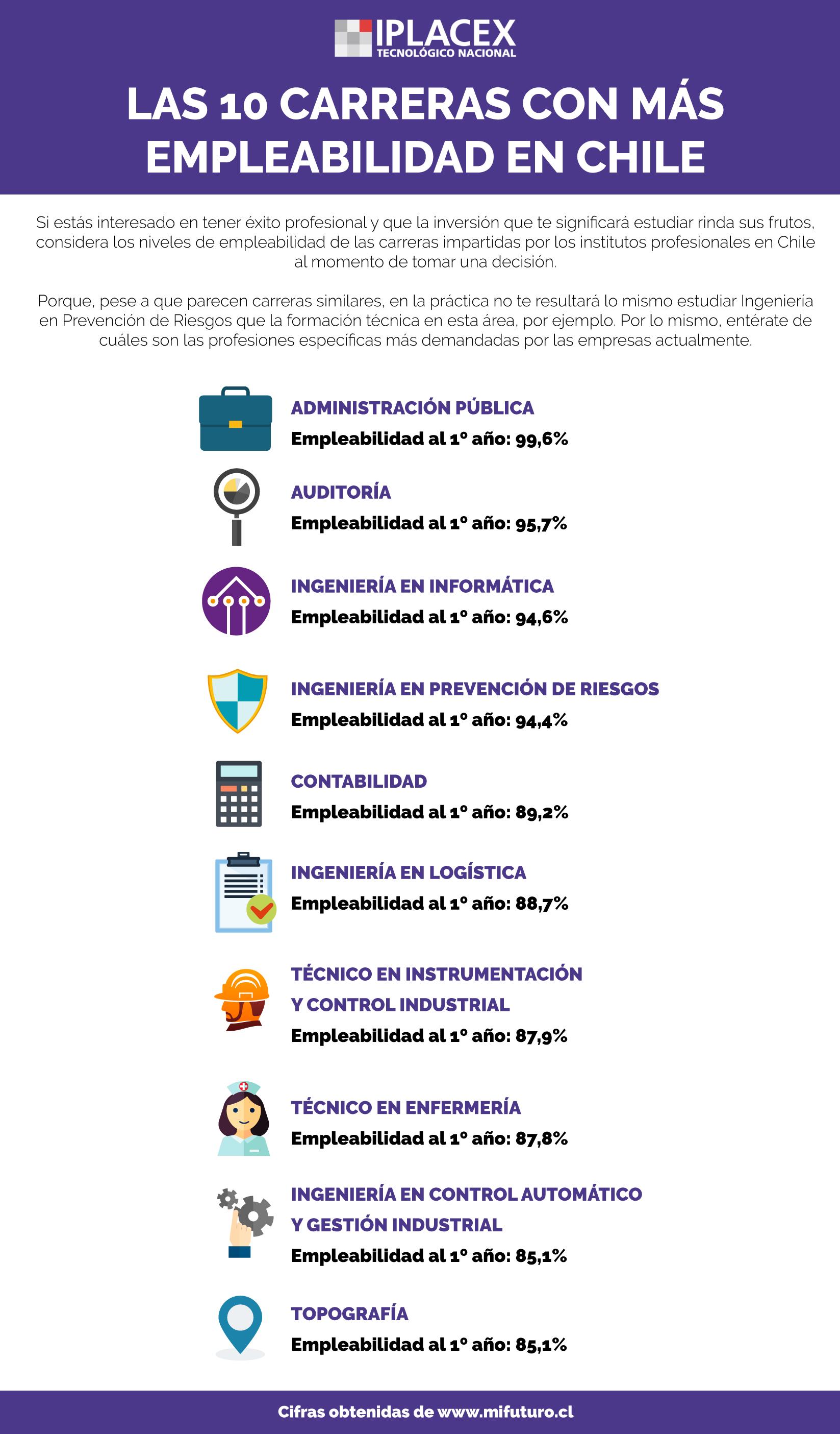 infografia_carreras